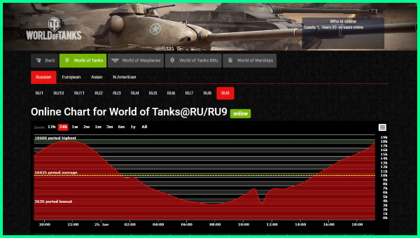 50 fps world of tanks